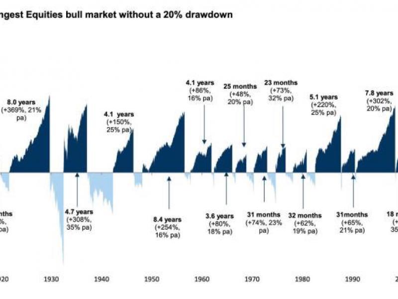 Oplatí sa investovať v čase krízy?